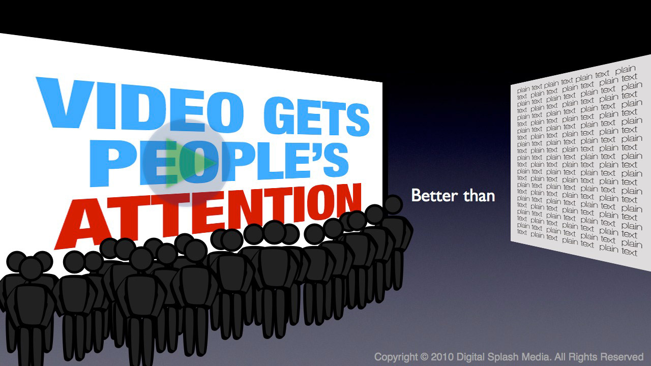 Why Use Video Explanations on Your Website?