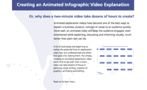 Animated-Infographic-Video-Process