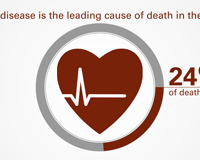 Heart Disease Facts PSA Video
