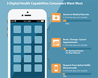 Hospital mHealth Apps Failing