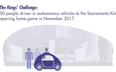 The Kings' Challenge & Sacramento's Autonomous Transportation Open Standards Lab